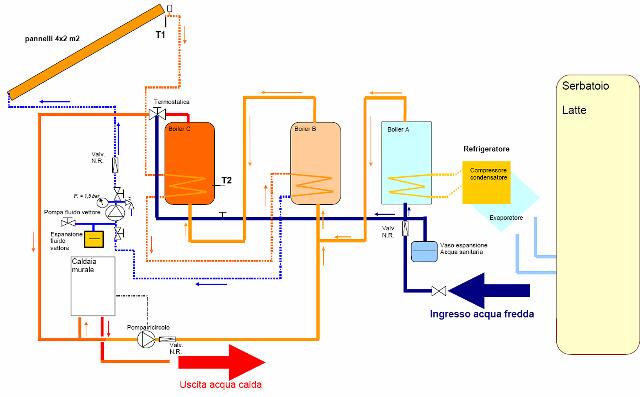 Schema impianto idrico casa decora la tua vita - Impianto acqua casa ...