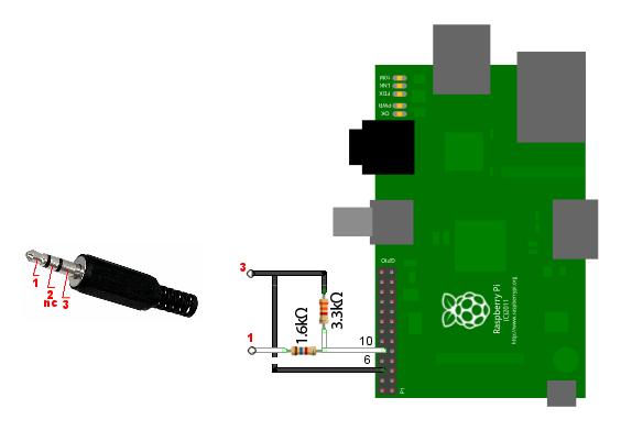 Collegare la centralina Rotex a Raspberry + Emoncms